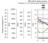 Нажмите на изображение для увеличения Название: hivolt_6t_graupner_6.5x6.5_3s2p_tp2100.gif Просмотров: 156 Размер:25.6 Кб ID:12818