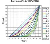 Нажмите на изображение для увеличения Название: Exponenta.jpg Просмотров: 79 Размер:54.8 Кб ID:17518