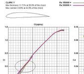 Нажмите на изображение для увеличения Название: Clark_Y.JPG Просмотров: 300 Размер:70.2 Кб ID:46560