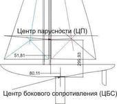 Нажмите на изображение для увеличения Название: Mechta.jpg Просмотров: 93 Размер:20.1 Кб ID:113624