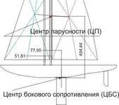 Нажмите на изображение для увеличения Название: Mechta_1.jpg Просмотров: 56 Размер:21.2 Кб ID:113713