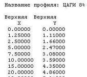Нажмите на изображение для увеличения Название: TSAGI.jpg Просмотров: 812 Размер:38.0 Кб ID:196513