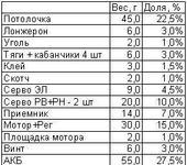 Нажмите на изображение для увеличения Название: WDistr.JPG Просмотров: 20 Размер:25.1 Кб ID:222809
