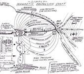 Нажмите на изображение для увеличения Название: UFO-Mag-Propulsion-723.jpg Просмотров: 232 Размер:139.7 Кб ID:223446