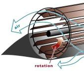 Нажмите на изображение для увеличения Название: fanwing-rotor.jpg Просмотров: 66 Размер:29.0 Кб ID:275613