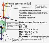 Нажмите на изображение для увеличения Название: Схема_висения_1.jpg Просмотров: 9 Размер:63.9 Кб ID:280746