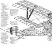 Нажмите на изображение для увеличения Название: Nieuport-17-Cutaway.jpg Просмотров: 465 Размер:54.0 Кб ID:319895