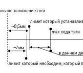 Нажмите на изображение для увеличения Название: Настройка лимитов.jpg Просмотров: 184 Размер:20.9 Кб ID:330241