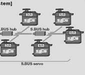 Нажмите на изображение для увеличения Название: S.Bus.jpg Просмотров: 21 Размер:23.8 Кб ID:430202