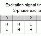 Нажмите на изображение для увеличения Название: SLA7029_table.png Просмотров: 158 Размер:4.2 Кб ID:437125
