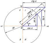 Нажмите на изображение для увеличения Название: 338px-Trigonometric_function.png Просмотров: 47 Размер:37.3 Кб ID:446294