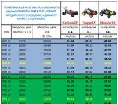 Нажмите на изображение для увеличения Название: pilotage_motor_v3.PNG Просмотров: 194 Размер:67.4 Кб ID:463866