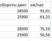 Нажмите на изображение для увеличения Название: 2sVS3s.PNG Просмотров: 19 Размер:5.4 Кб ID:485060