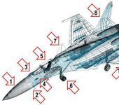 Нажмите на изображение для увеличения Название: su-35-dif.gif Просмотров: 429 Размер:56.4 Кб ID:514059