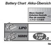 Нажмите на изображение для увеличения Название: Battery Chart.jpg Просмотров: 64 Размер:39.1 Кб ID:522945