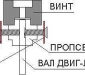 Нажмите на изображение для увеличения Название: крепление винта.jpg Просмотров: 524 Размер:15.6 Кб ID:537733
