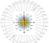 Нажмите на изображение для увеличения Название: роза ветр. и градусы.jpg Просмотров: 25 Размер:61.0 Кб ID:546153