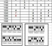 Нажмите на изображение для увеличения Название: Chanel-table.jpg Просмотров: 1840 Размер:64.8 Кб ID:553588