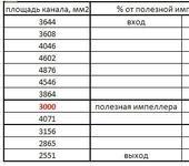 Нажмите на изображение для увеличения Название: kanal_L-39.jpg Просмотров: 78 Размер:39.1 Кб ID:589517