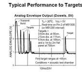 Нажмите на изображение для увеличения Название: sonar_analog.jpg Просмотров: 24 Размер:19.9 Кб ID:593018