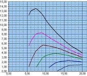Нажмите на изображение для увеличения Название: K-wind.JPG Просмотров: 41 Размер:66.5 Кб ID:593297