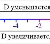 Нажмите на изображение для увеличения Название: D-scale.jpg Просмотров: 279 Размер:25.8 Кб ID:599712