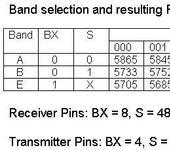 Нажмите на изображение для увеличения Название: bandselection and frequencies.GIF Просмотров: 491 Размер:7.2 Кб ID:624960