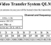 Нажмите на изображение для увеличения Название: QLM-1215-800mw.jpg Просмотров: 101 Размер:45.3 Кб ID:627783
