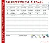 Нажмите на изображение для увеличения Название: grille_depart_A1_E_Senior_combined.jpg Просмотров: 65 Размер:68.9 Кб ID:631336