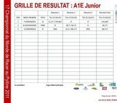Нажмите на изображение для увеличения Название: grille_depart_A1E_Junior_combined.jpg Просмотров: 35 Размер:65.0 Кб ID:631338