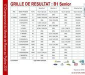 Нажмите на изображение для увеличения Название: grille_depart_B1_Senior_combined.jpg Просмотров: 65 Размер:83.6 Кб ID:631339