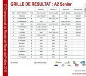 Нажмите на изображение для увеличения Название: grille_depart_A2_Senior_combined.jpg Просмотров: 55 Размер:78.8 Кб ID:631343