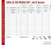 Нажмите на изображение для увеличения Название: grille_depart_A2_E_Senior_combined.jpg Просмотров: 40 Размер:65.3 Кб ID:631345