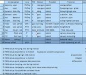 Нажмите на изображение для увеличения Название: Rabbit slidebars.jpg Просмотров: 146 Размер:79.0 Кб ID:622183