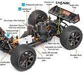 Нажмите на изображение для увеличения Название: truggy_chassis_callouts.jpg Просмотров: 41 Размер:149.6 Кб ID:651506