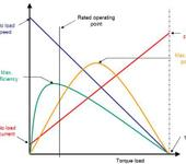 Нажмите на изображение для увеличения Название: performance-curve-01.jpg Просмотров: 14 Размер:89.4 Кб ID:656086