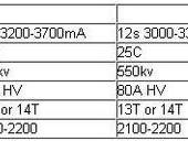 Нажмите на изображение для увеличения Название: table.jpg Просмотров: 53 Размер:53.2 Кб ID:664454