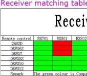 Нажмите на изображение для увеличения Название: compatible rx.tx.jpg Просмотров: 313 Размер:80.3 Кб ID:714069