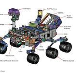 Нажмите на изображение для увеличения Название: curiosity_nasa.jpg Просмотров: 97 Размер:36.6 Кб ID:718766