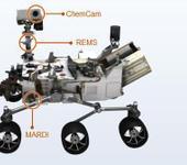 Нажмите на изображение для увеличения Название: Learn-About-Me--Curiosity---hpfeat.jpg Просмотров: 117 Размер:27.0 Кб ID:718767