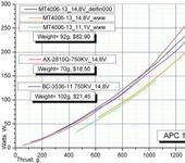 Нажмите на изображение для увеличения Название: MT4006-13 VS BC-3536-11 & AX-2810Q.jpg Просмотров: 113 Размер:82.6 Кб ID:727048