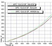 Нажмите на изображение для увеличения Название: BC-3536-11 750KV_Wii-ESC_SimonK_HK40A-bs_12 APC.jpg Просмотров: 47 Размер:69.1 Кб ID:727828