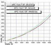 Нажмите на изображение для увеличения Название: BC-3536-11 750KV_Wii-ESC_SimonK_HK40A-bs_13 APC.jpg Просмотров: 36 Размер:70.1 Кб ID:727829