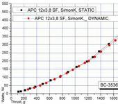 Нажмите на изображение для увеличения Название: BC-3536-11 750KV_dynamic VS static.jpg Просмотров: 42 Размер:81.1 Кб ID:729465