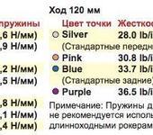 Нажмите на изображение для увеличения Название: Снимок экрана 2013-01-20 в 1.11.32.JPG Просмотров: 38 Размер:61.8 Кб ID:741930