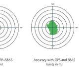 Нажмите на изображение для увеличения Название: neo-6p-daig-516px.gif Просмотров: 71 Размер:12.3 Кб ID:751918