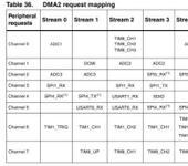Нажмите на изображение для увеличения Название: DMA2.jpg Просмотров: 30 Размер:65.3 Кб ID:779994