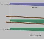 Нажмите на изображение для увеличения Название: Стыковка крыла 2 (Medium).JPG Просмотров: 180 Размер:24.2 Кб ID:783319
