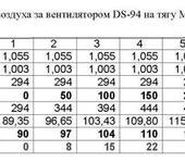 Нажмите на изображение для увеличения Название: Тяга DS-94_подогрев.jpg Просмотров: 76 Размер:51.3 Кб ID:791264