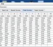 Нажмите на изображение для увеличения Название: 6-й Этап кубка МР.jpg Просмотров: 124 Размер:74.6 Кб ID:841489